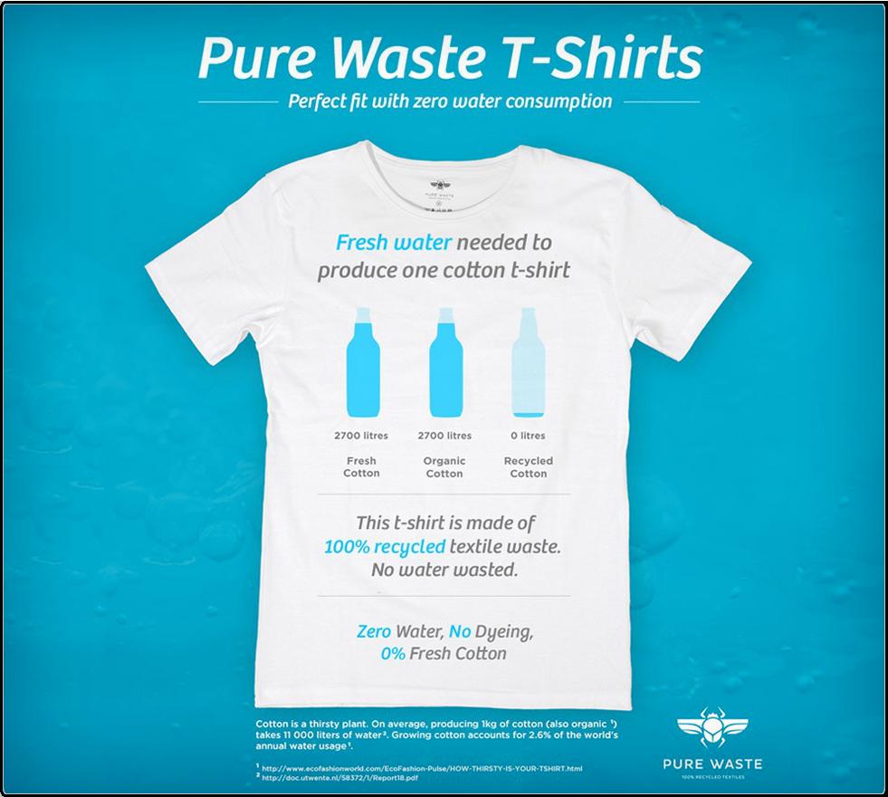 Pure Waste - main info